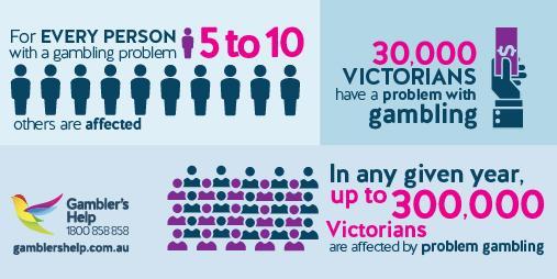 Gambling help in victoria australia win cash free gambling