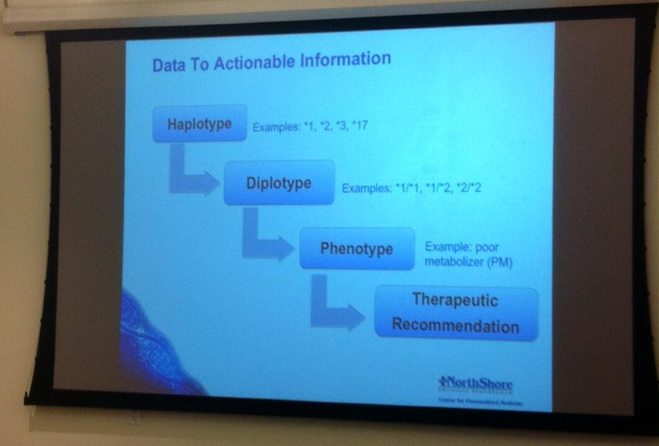 This is actionable information (for sm ppl ;^) @northshoreweb @matterchicago #nsnextmed http://t.co/5zXj5BTjRp