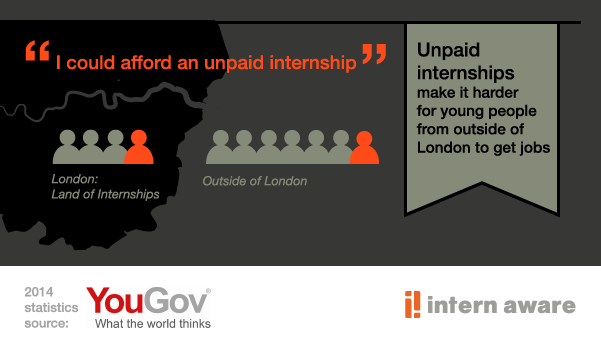 "Ed Miliband: ""It's time to end the scandal of unpaid internships in our country"" #payinterns http://t.co/qQM6RIepa3"