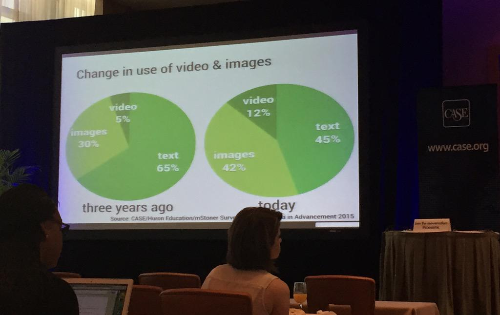 Shift to use more photos and videos from three years ago. #visualmarketing #casesmc http://t.co/oXx1gUh92j