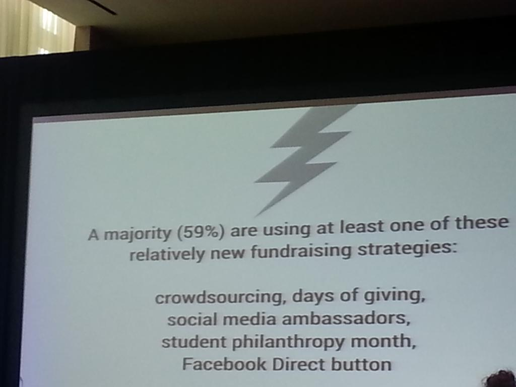 Crowdsourcing has made its way into higher ed social media fundraising. #casesmc http://t.co/fOGcAN8isI