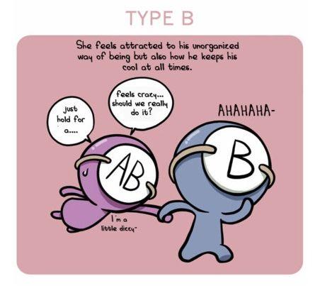 karakter b