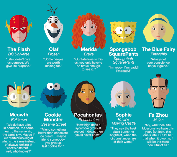Humor Inspirational Quotes: Famous Cartoon Characters Superheroes Reimagined