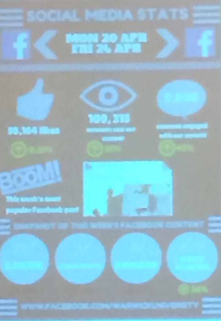 Here's the infographic @davemusson does weekly for senior management #casesmc http://t.co/Jkwbz0tvzc