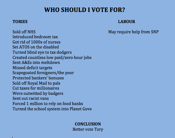 A reminder of how the Tories hope we'll behave on election day. http://t.co/fVOSTrZM9r
