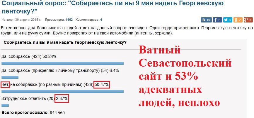 Украина приветствует резолюцию Европарламента, осуждающую Россию за арест Савченко, - Порошенко - Цензор.НЕТ 8957