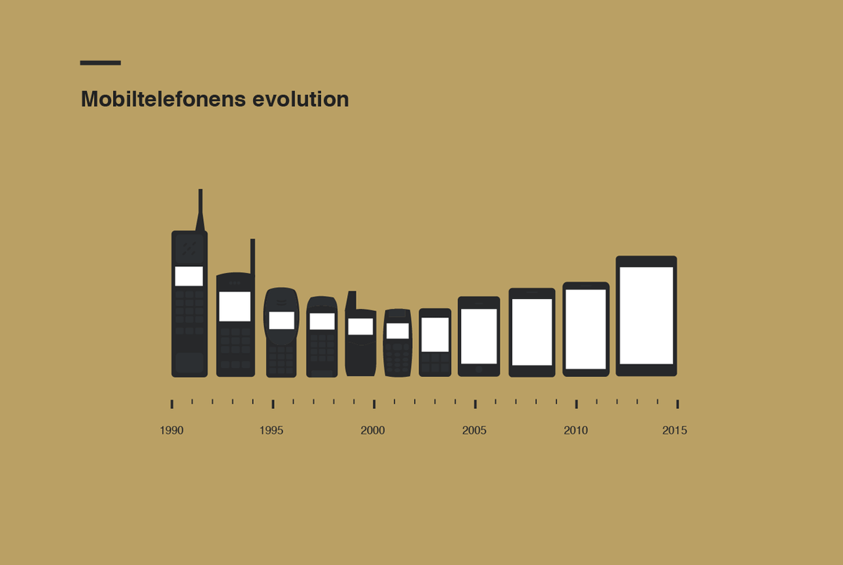 Infographic: The evolution of mobile phone sizes : http://t.co/bZ4LVink4a