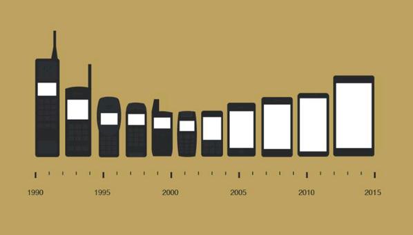 La evolución de los teléfonos móviles http://t.co/mTfoxBmtJJ ¿Cuál de estos fue tu primer Celular? (via @ITredux) http://t.co/05V0jLuCD0