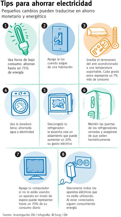 Electrosommer ltda electrosommer v twitter - Maneras de ahorrar energia ...