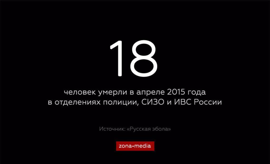 Крымский журналист Геннадий Михайличенко погиб в результате несчастного случая в Киеве - Цензор.НЕТ 4194