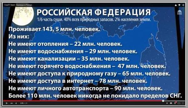 700 тысяч россиян не смогут выехать за границу из-за долгов. В зоне риска - 4,8 миллиона жителей РФ - Цензор.НЕТ 2367