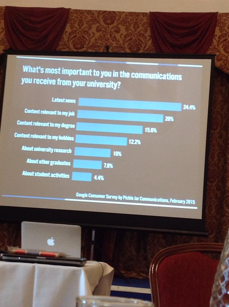 What do they want to know about? From @tracyplayle #casesmc http://t.co/r7FtDPC2BR