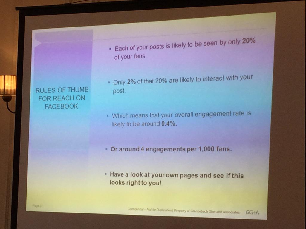 Predicting engagement on your FB page (this is consistent with what we see and Jakob Nielsen's 90-9-1 rule) #casesmc http://t.co/fbMN7jGgIz