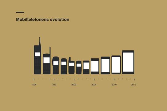 Mobile Evolution http://t.co/6oSldQkPaS
