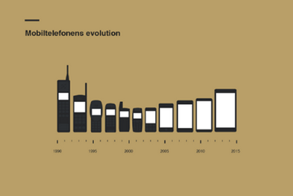 The evolution of the mobile phone since 1990, via: @itredux http://t.co/dSQtH8x8uy