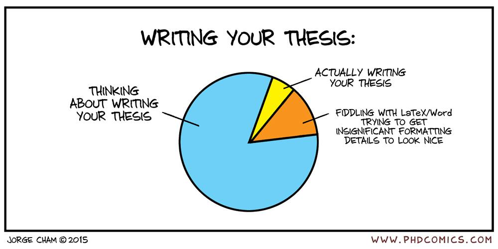 Phd comics writing your thesis