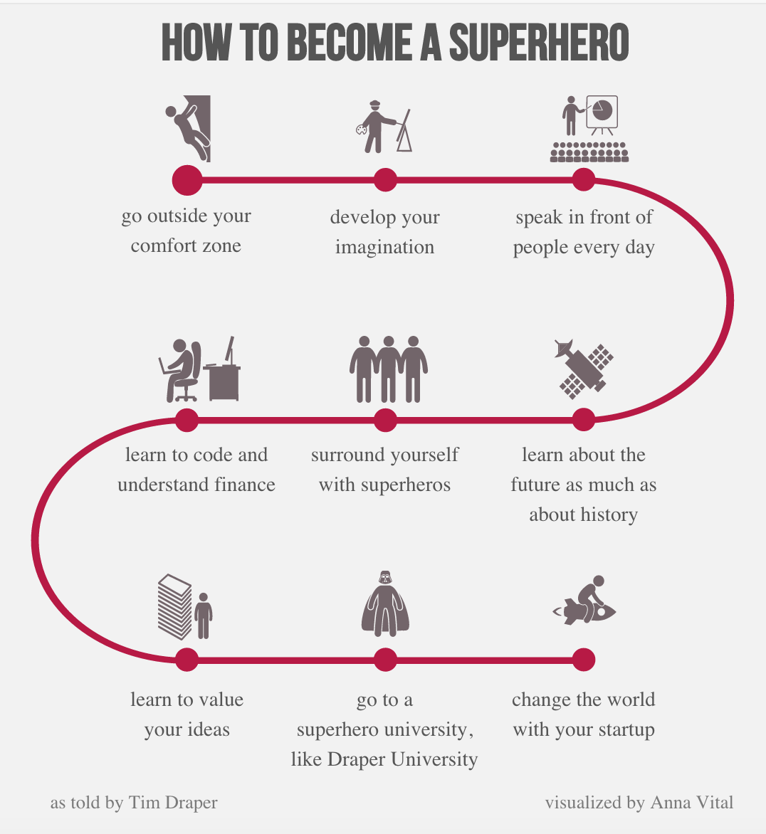 How to become a superhero? - do a #startup http://t.co/mGe54RkvH3