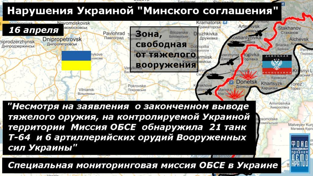 Нарушения перемирия по данным ОБСЕ