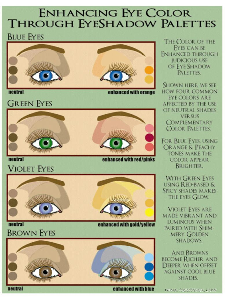 Shades of blue eye color chart images free any chart examples shades of blue eyes chart image collections free any chart examples shades of green eyes chart nvjuhfo Image collections