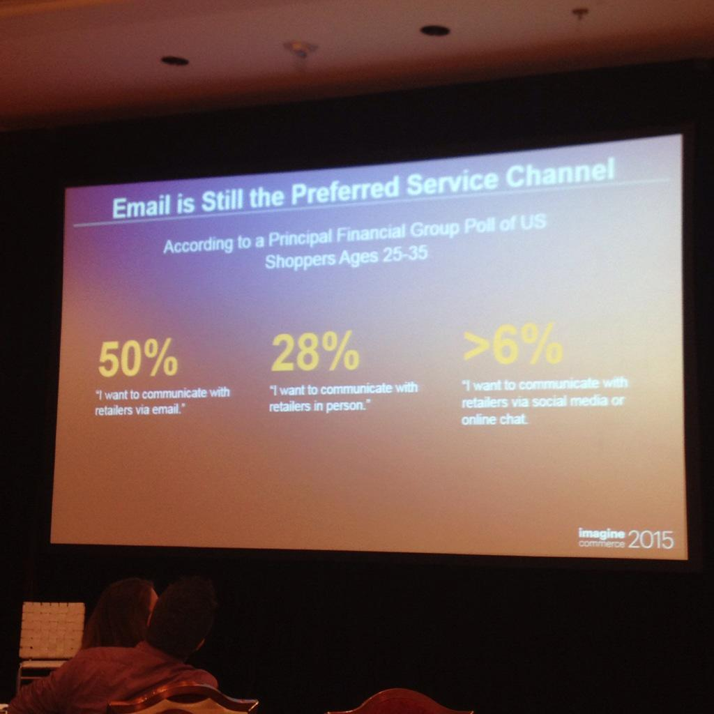 aronstanic: Email still by far the most popular/expected service channel for retail customers #ImagineCommerce http://t.co/GBOhFRBNRJ