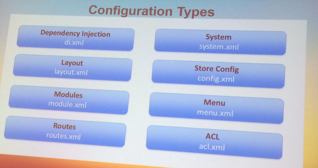 benjaminrobie: Config types explained for #magento2 #ImagineCommerce #magento2deepdive http://t.co/AW6pvmu3SL