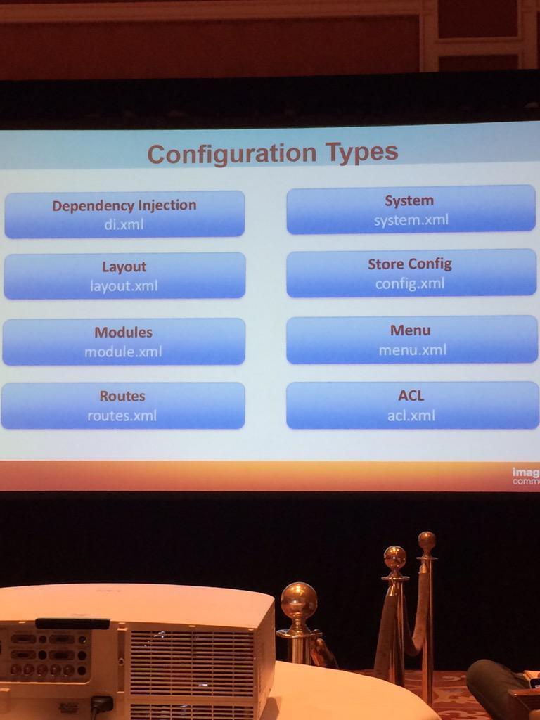 alegringo: Big picture of the new xml configuration files in magento2 #ImagineCommerce http://t.co/9Et177azj4