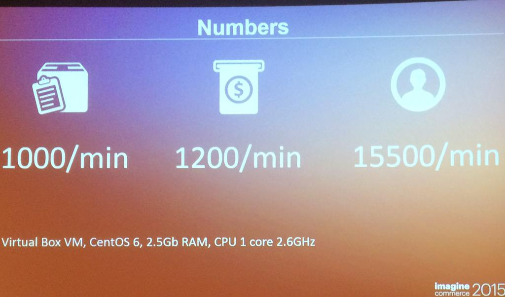 benjaminrobie: Magento2 migration timings. #ImagineCommerce #magento2deepdive http://t.co/yH0hJq44ZN