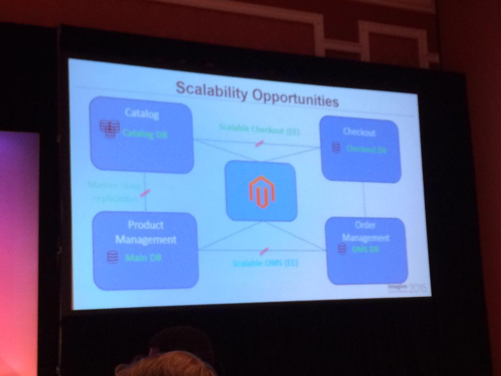 blackbooker: Opportunities for #magento2 scalability. Love options! #ImagineCommerce http://t.co/cb9yEU0vDj