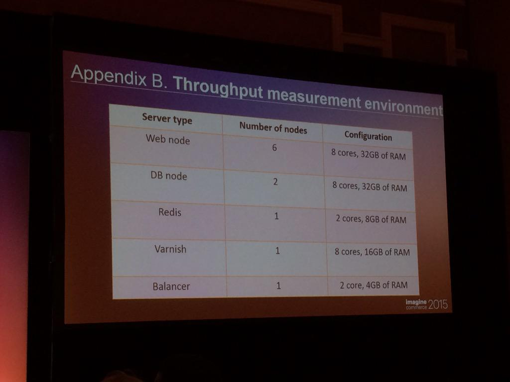 blackbooker: Test hardware specs. Not bad! #magento2 #ImagineCommerce ps, I saw the specs on the m1 test hardware (insanely large) http://t.co/ZoLqOhmcng