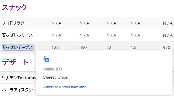"""Taco Bell Japan's (poorly) Google-translated website making rounds now. e.g.#1 """"Cheesy Chips"""" as """"Low quality chips"""" http://t.co/cSNwCwAYs4"""