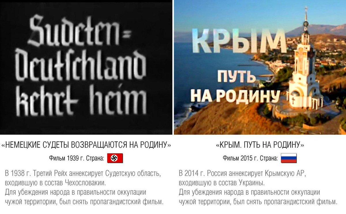 Медведев едет с инспекцией в оккупированный Крым - Цензор.НЕТ 2845