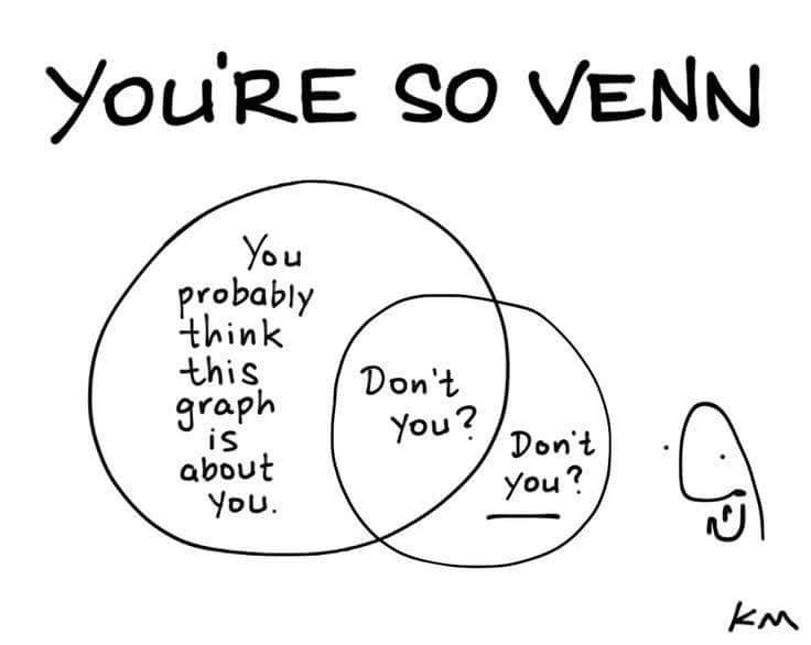 You're so venn... http://t.co/xRfIcTfG9x