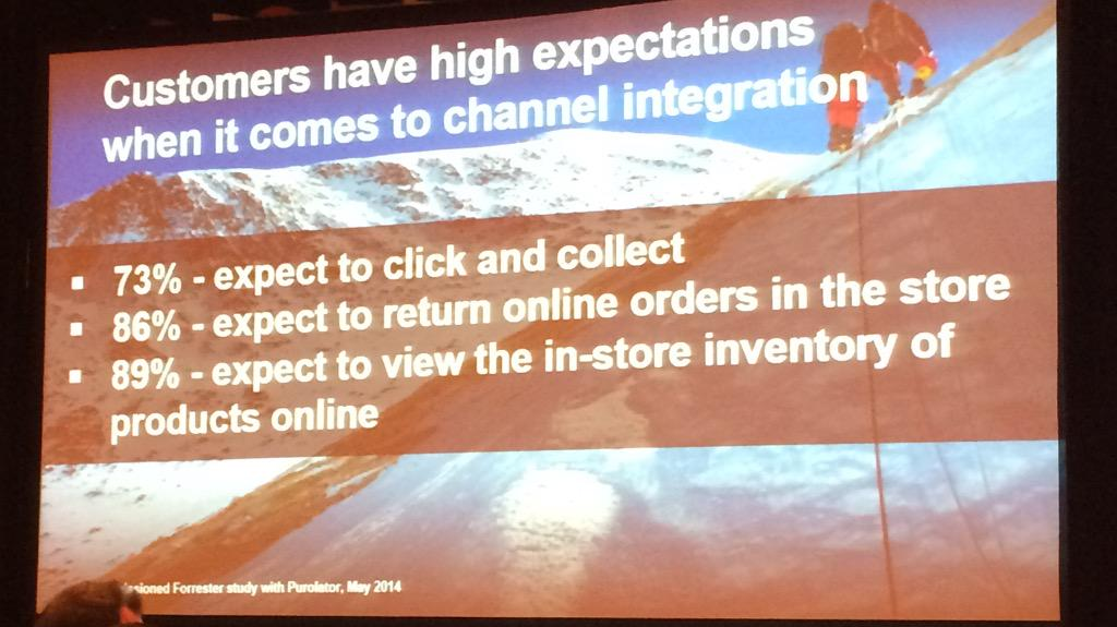 Hosting_Mike: Digital statistics from @forrester #ImagineCommerce #omnichannel http://t.co/u2otALwHBy