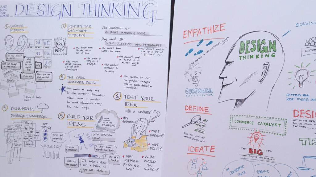 ericerway: Empathize, Define... Design Thinking sketch near eBay Enterprise presence at Imagine Marketplace. #ImagineCommerce http://t.co/yxZBVtjkLC