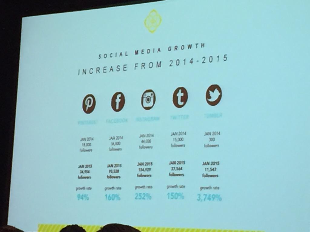 Hjorth: En imponerande ocial media ökning hos Kendra Scott! #ImagineCommerce http://t.co/gqAYuh4IIJ