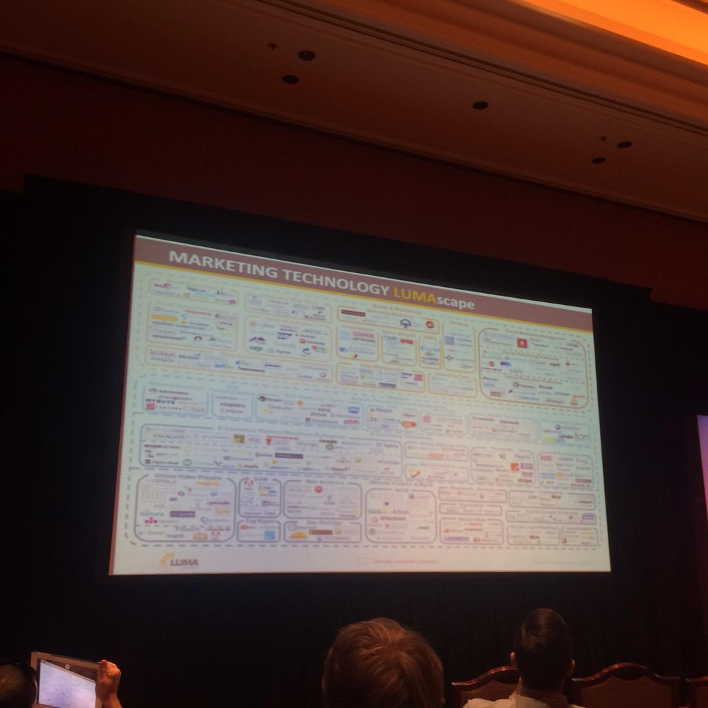 dotmailer: Marketing Technologies LUMAscape: These are all the technologies available to a marketer #ImagineCommerce http://t.co/s9wZN8UW2O