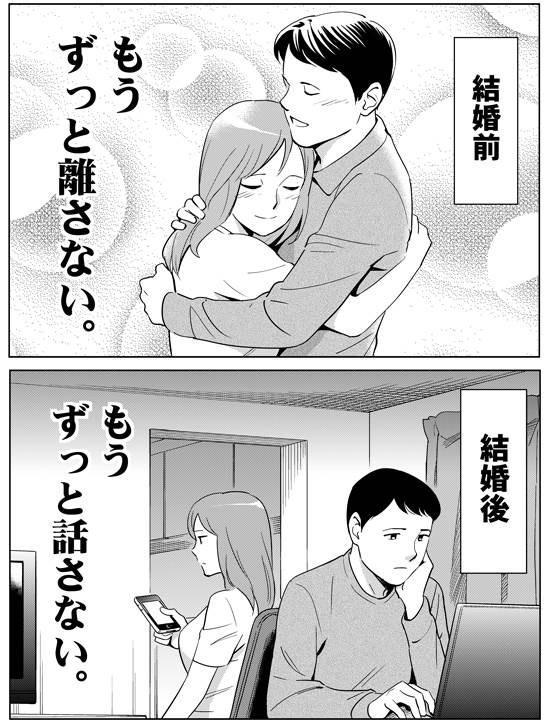 結婚前・結婚後の夫婦の変化。
