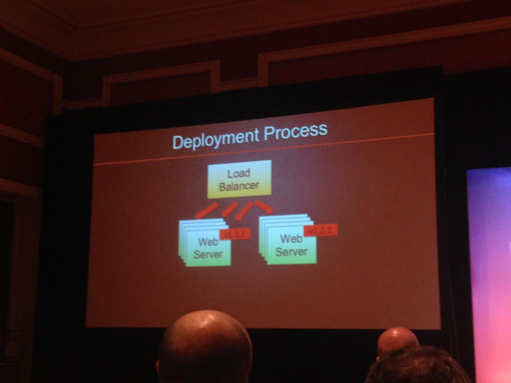 meanbee: .@riotgames zero downtime deployments with AWS and load balancer swap between autoscaling groups #ImagineCommerce http://t.co/r7lfWR1z4r