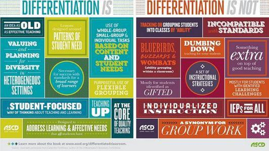 A2: A great description of what differentiation is & is not by Carol Ann Tomlinson @cat3y #mtedchat http://t.co/urq1YdC0E1