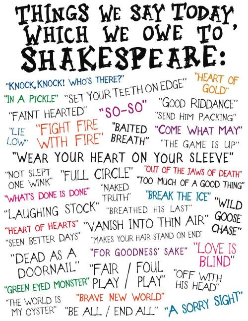 It's #TalkLikeShakespeareDay. But you probably already do! Take a look. Verily. http://t.co/MHBPLL8YUj