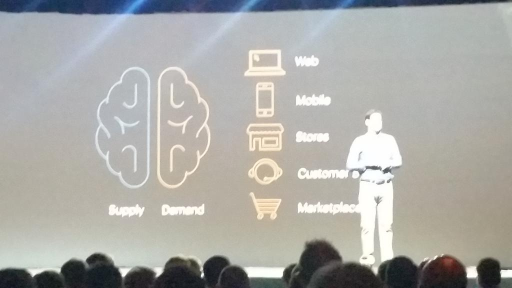 guido: This leftbrain/rightbrain split was previously unknown to me....n#psychology #ImagineCommerce http://t.co/WxZiA5FgFM