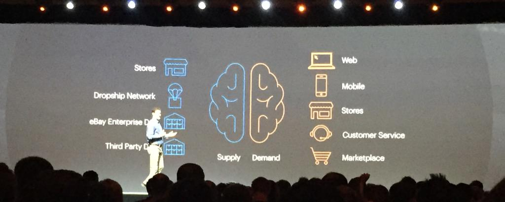 AgenceSOON: 'Retail is dead' now it's omni-channel - @eBayEnterprise commerce general manager says Mark Lavelle #ImagineCommerce http://t.co/vQI0yAalvb