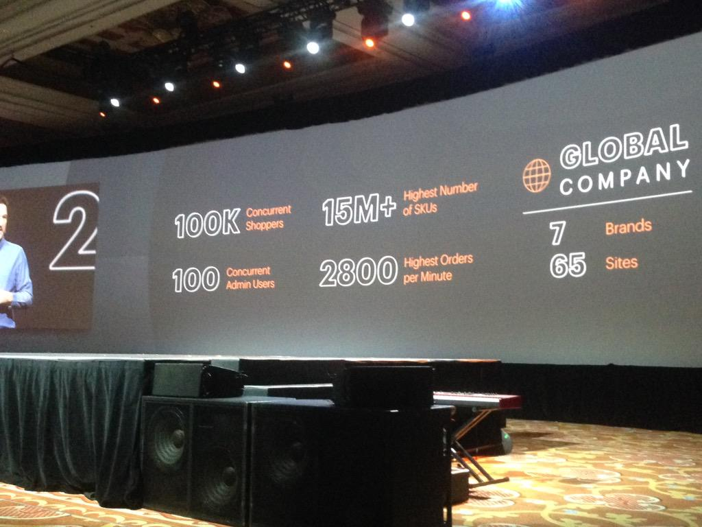 SheroDesigns: 15M SKUs in #magento @mklave1 #ImagineCommerce #momentum http://t.co/IGsCWmVNB2