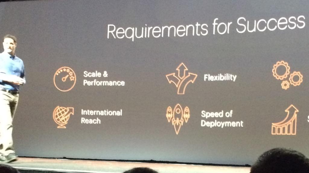 Hosting_Mike: Digital Commerce requirements for success #ImagineCommerce http://t.co/8pMUl85IPp