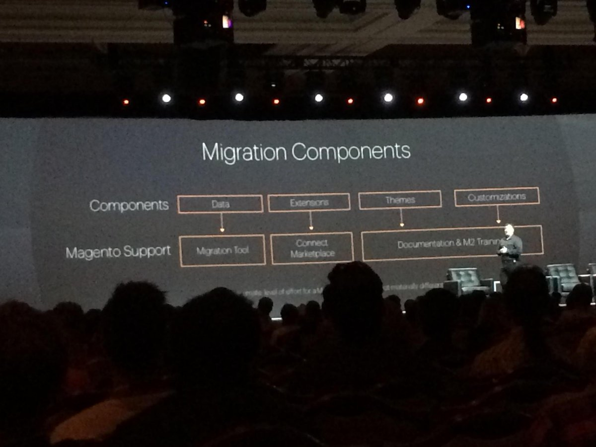 mgoldman713: @magentoimagine migration components #realMagento #magento2 http://t.co/jx6embMykI