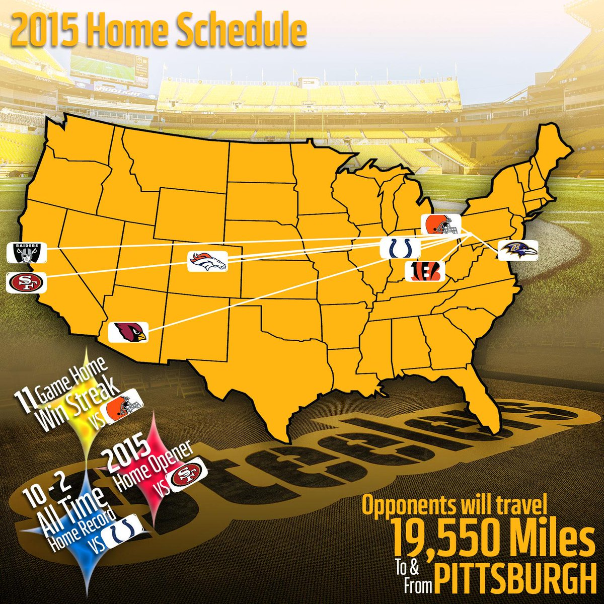 Pittsburgh Steelers On Twitter Home Sweet In 2015 SCHEDULE Tco Clq94afDQS V8DlJiryBh