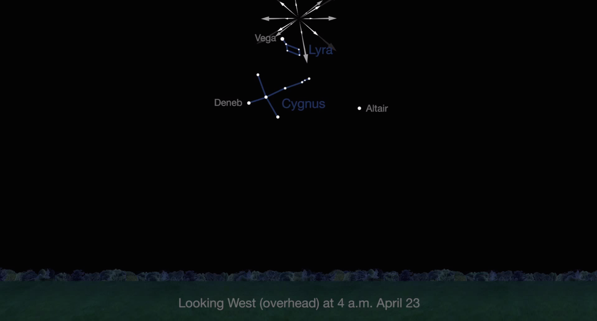 Shooting stars will light up #EarthDay's night sky. #Lyrids peak Apr 22/23 http://t.co/hiLcOJlZxg