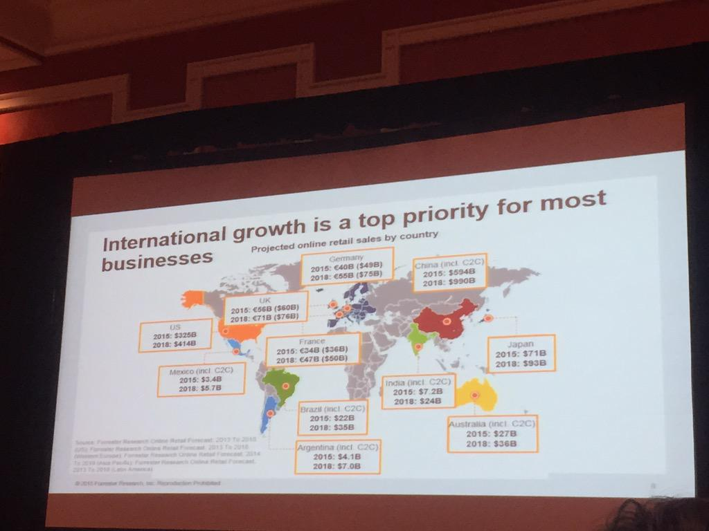 JCBordes: International growth as top priority for businesses. See numbers #ImagineCommerce http://t.co/YpfCzlyoFY