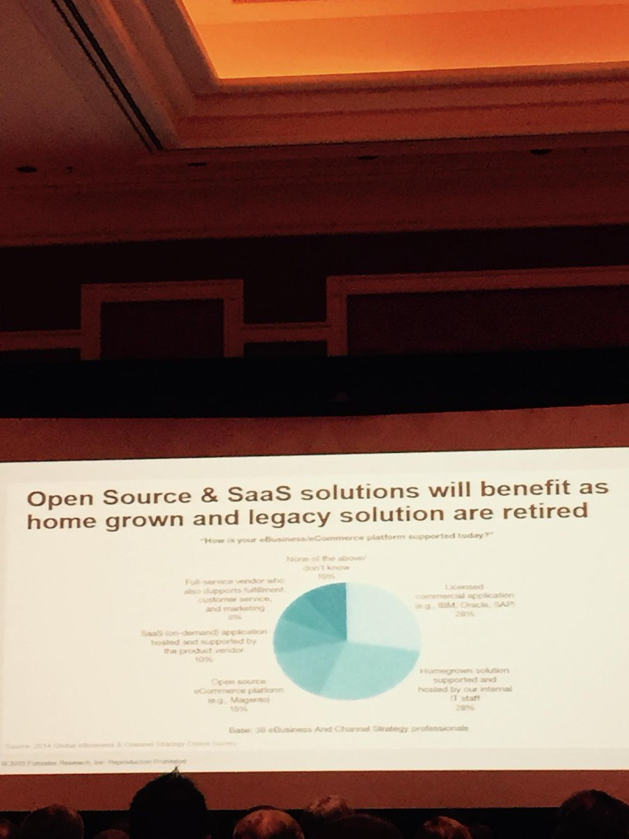 YoavKutner: #open-source and SaaS are taking over according @forrester (too bad they think only @Magento is OS) #imaginecommerce http://t.co/mlsVypKPN4