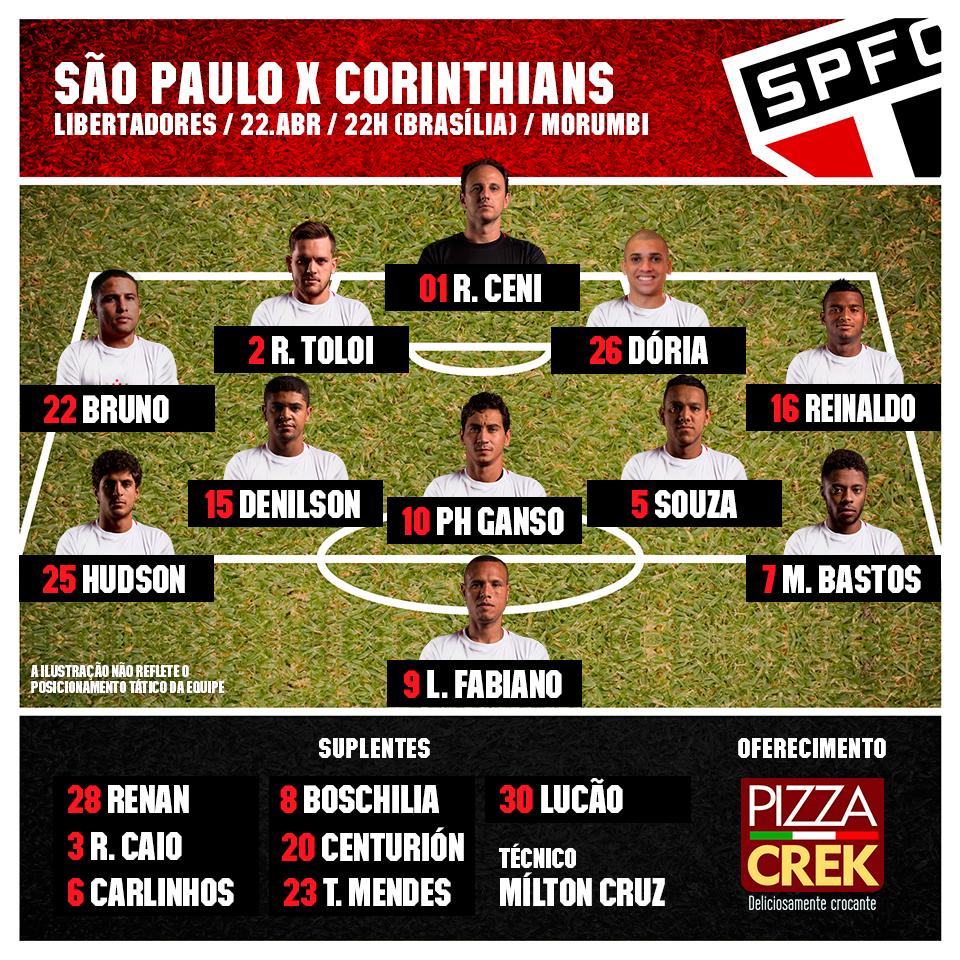 Escalação Oficial: São Paulo X Corinthians